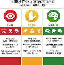 Description of types of distracted driving